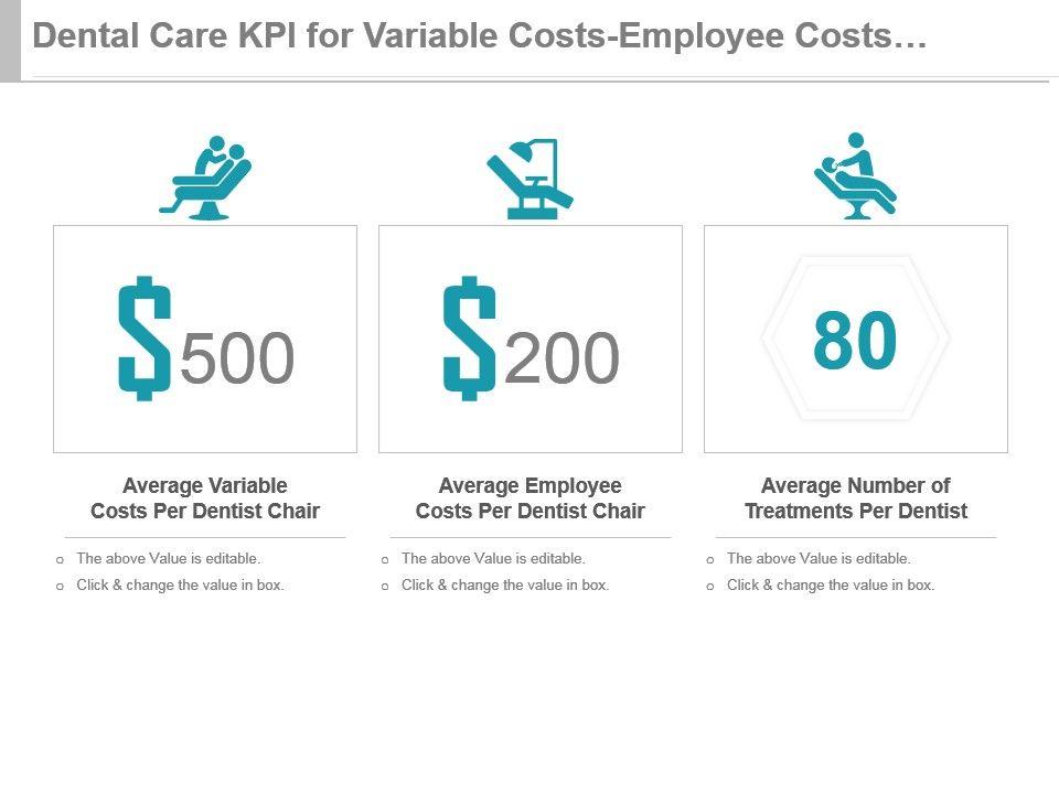 dental_care_kpi_for_variable_costs_employee_costs_number_of_treatments_ppt_slide_Slide01
