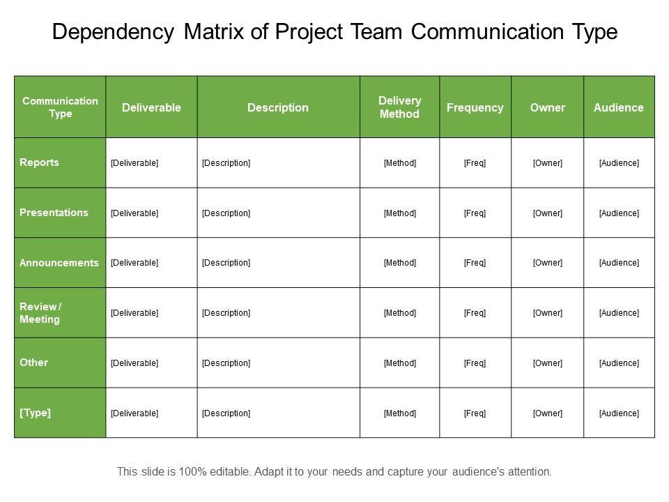 dependency_matrix_of_project_team_communication_type_Slide01