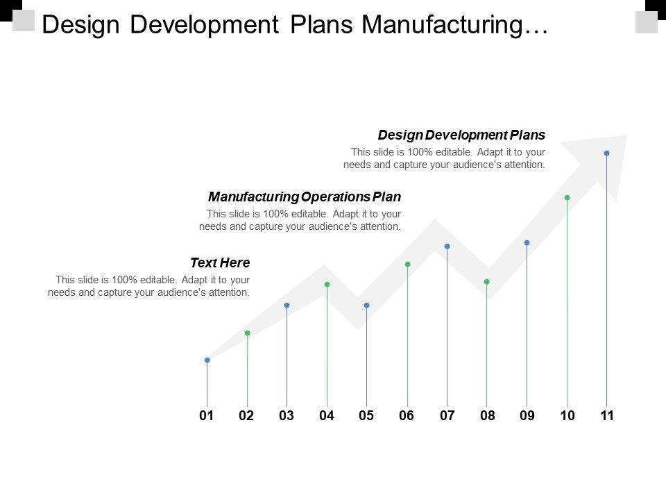 design_development_plans_manufacturing_operations_plan_proposed_company_offering_Slide01