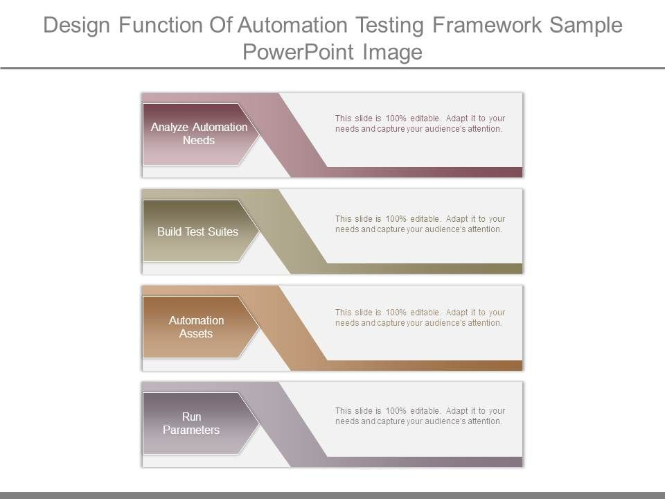 Design Function Of Automation Testing Framework Sample Powerpoint - Automation roadmap template