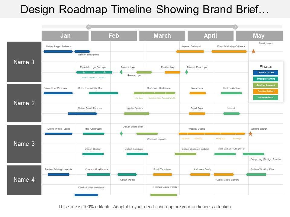 design_roadmap_timeline_showing_brand_brief_website_update_Slide01