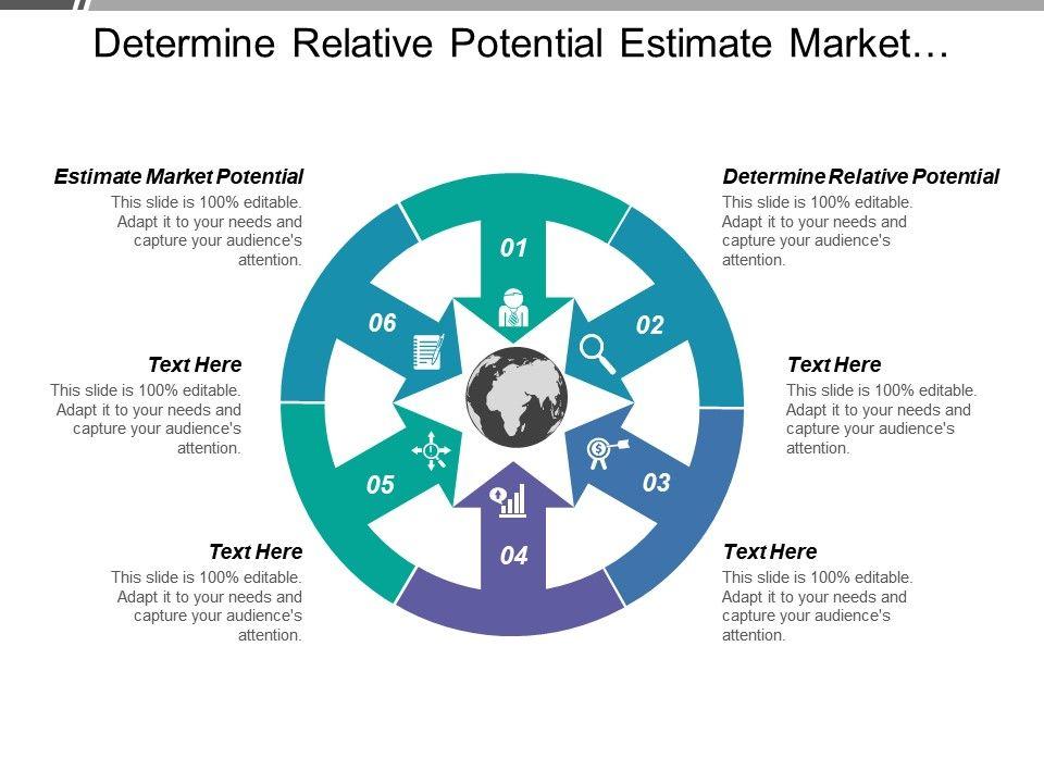 determine_relative_potential_estimate_market_potential_multi_segment_marketing_Slide01