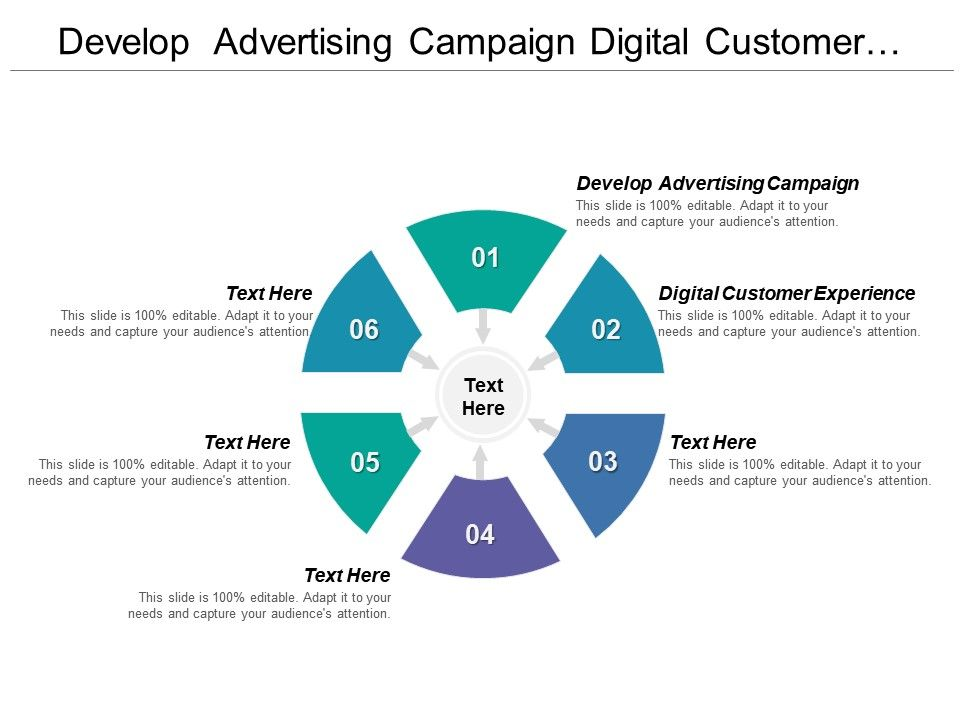develop_advertising_campaign_digital_customer_experience_software_product_Slide01