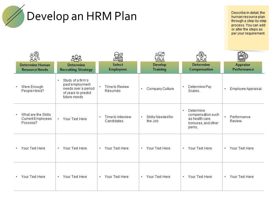 Develop An Hrm Plan Ppt Point Presentation File Example Slide01 Slide02