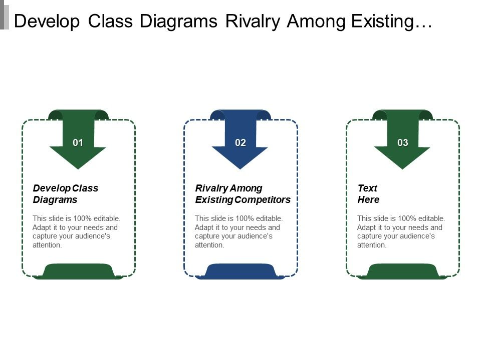 Develop class diagrams rivalry among existing competitors threat developclassdiagramsrivalryamongexistingcompetitorsthreatentrantsslide01 ccuart Image collections