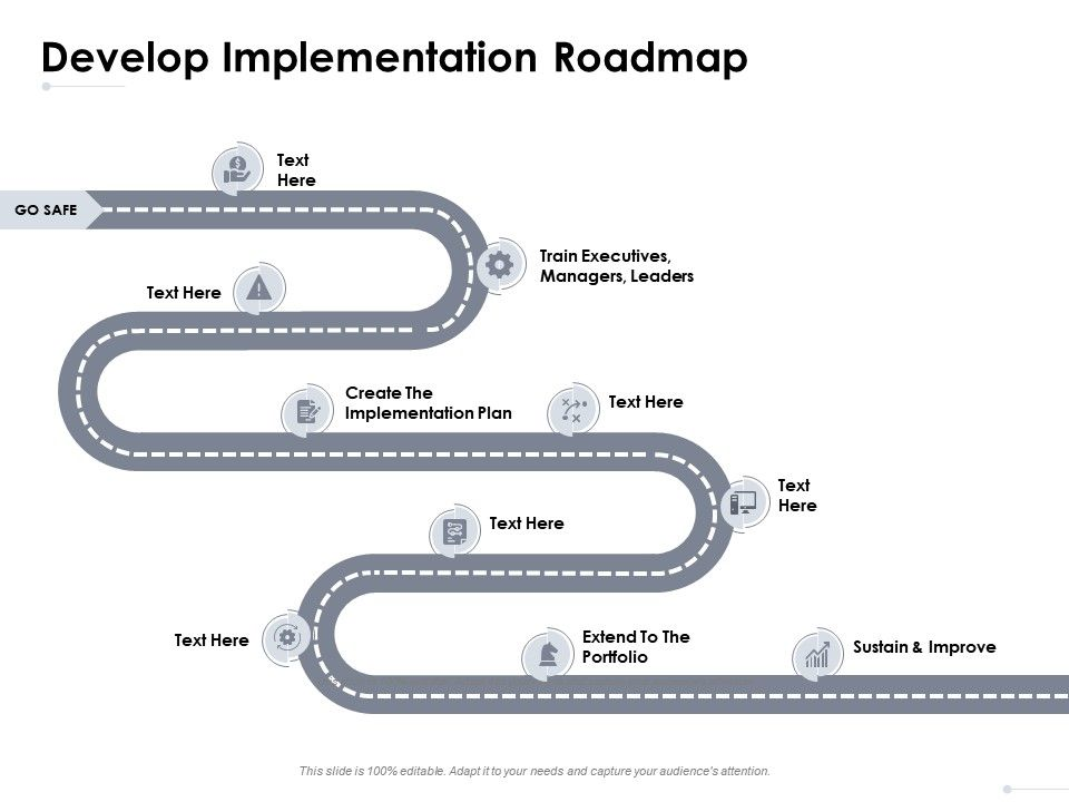 Develop Implementation Roadmap Implementation Plan Ppt Powerpoint Presentation Ideas Aids