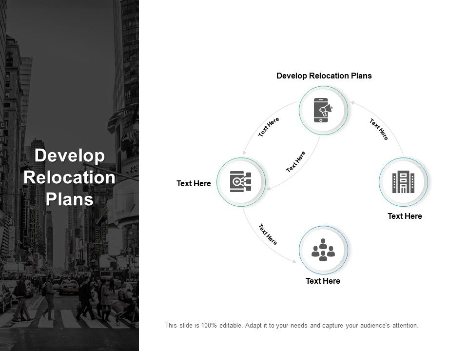 Develop Relocation Plans Ppt Powerpoint Presentation Model Example Cpb