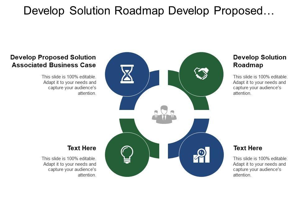 Develop Solution Roadmap Develop Proposed Solution Associated - Solution roadmap template