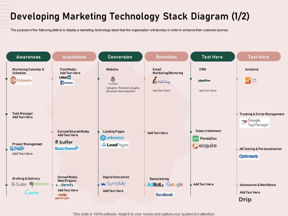 Developing Marketing Technology Stack Diagram Conversion Ppt Images