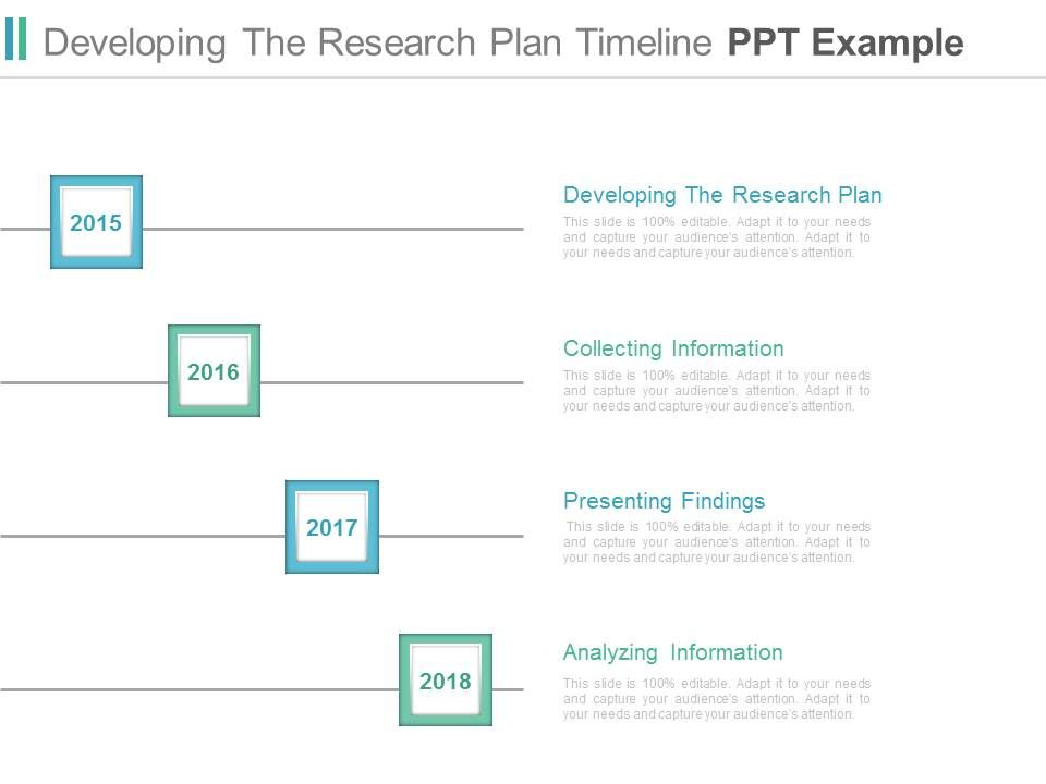 Developing The Research Plan Timeline Ppt Example  Powerpoint