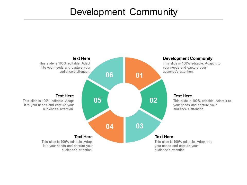 Development Community Ppt Powerpoint Presentation Model Background Designs Cpb