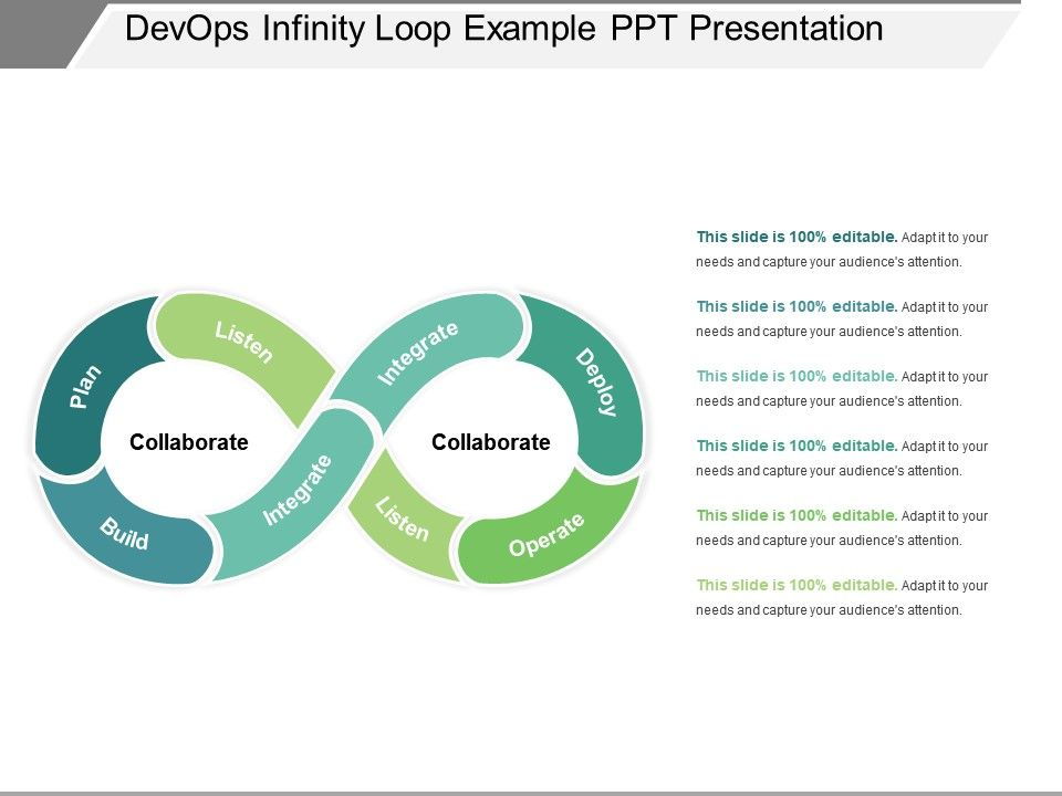 How to Loop a Presentation in Powerpoint 2013