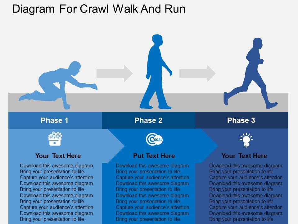 Diagram for crawl walk and run flat powerpoint design presentation diagramforcrawlwalkandrunflatpowerpointdesignslide01 diagramforcrawlwalkandrunflatpowerpointdesignslide02 toneelgroepblik Image collections