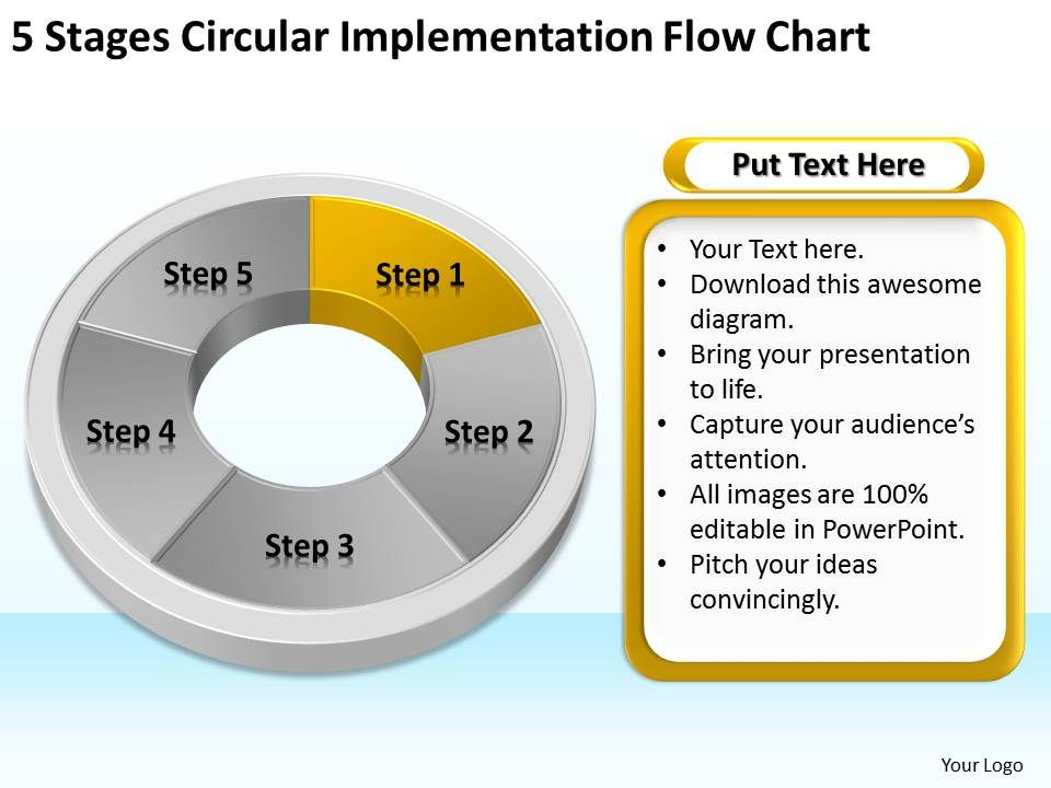 diagram_of_business_cycle_5_stages_circular_implementation_flow_chart_powerpoint_templates_Slide02