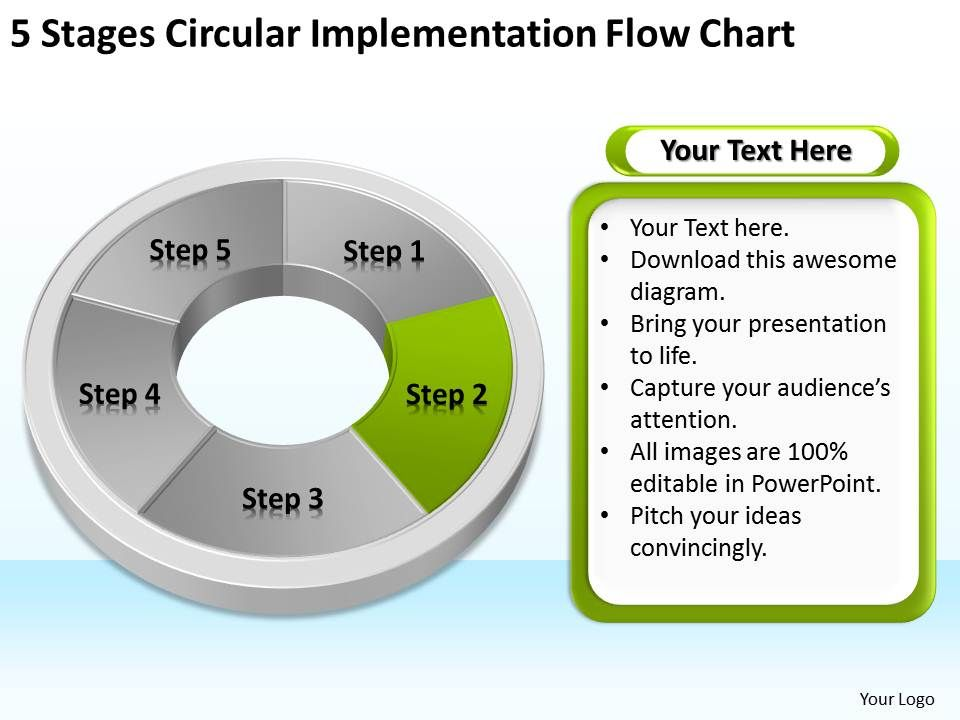 diagram_of_business_cycle_5_stages_circular_implementation_flow_chart_powerpoint_templates_Slide03