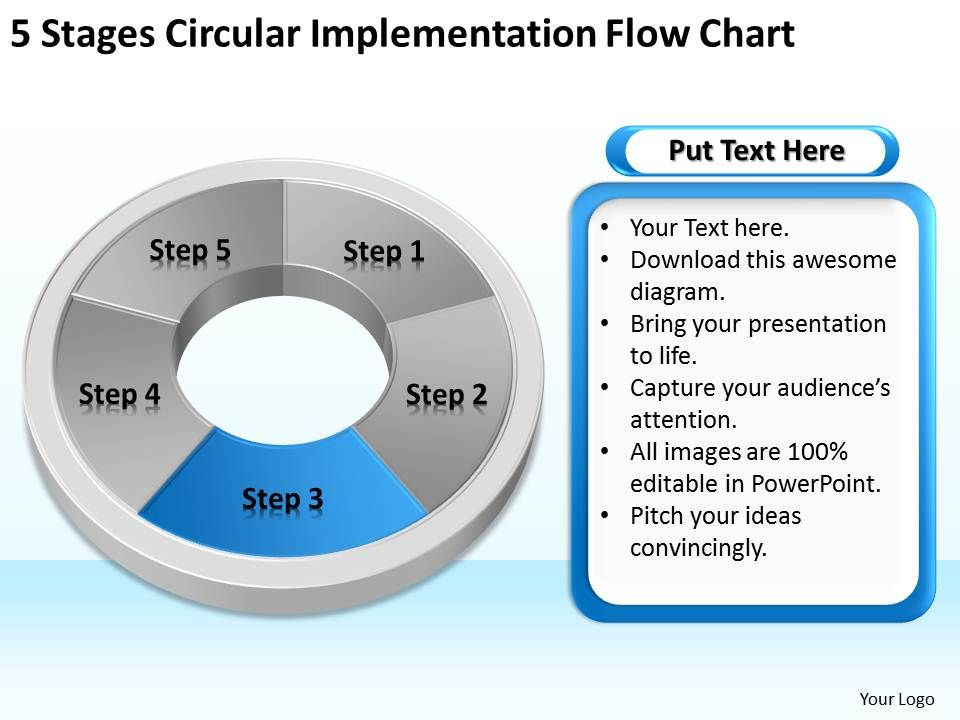 diagram_of_business_cycle_5_stages_circular_implementation_flow_chart_powerpoint_templates_Slide04
