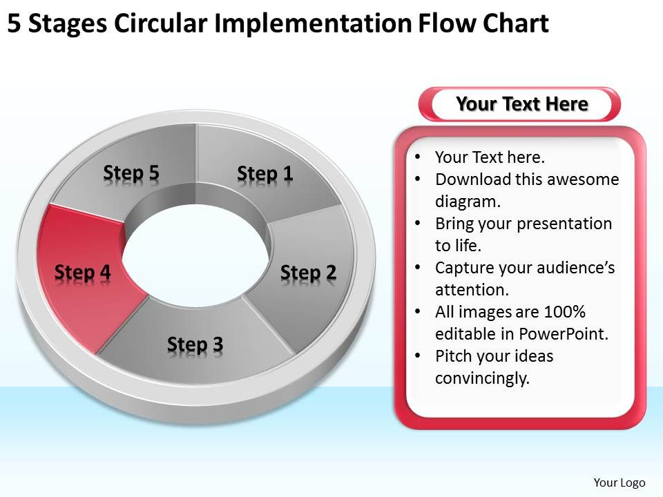 diagram_of_business_cycle_5_stages_circular_implementation_flow_chart_powerpoint_templates_Slide05
