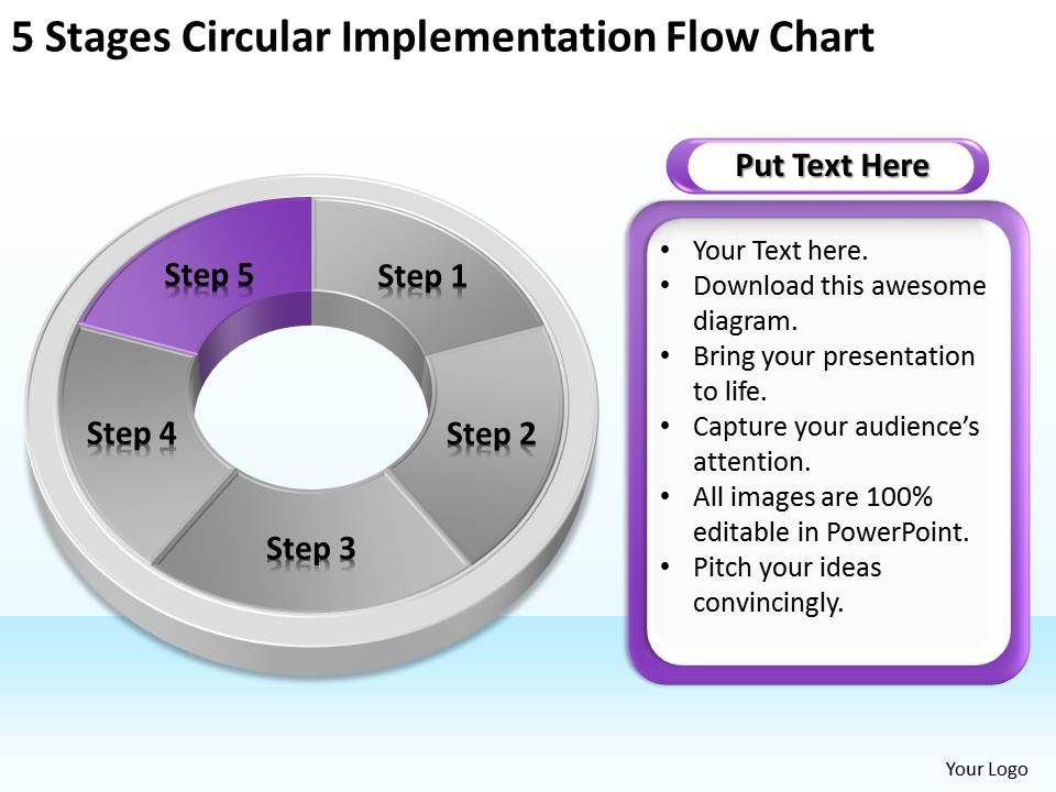 diagram_of_business_cycle_5_stages_circular_implementation_flow_chart_powerpoint_templates_Slide06