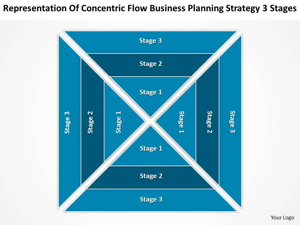 diagram_of_business_cycle_concentric_flow_planning_strategy_3_stages_powerpoint_templates_Slide01