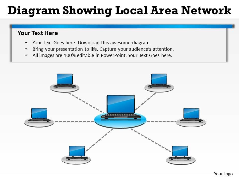 Network Diagram PowerPoint http://www.slideteam.net/diagram-showing-local-area-network-of-cluster-of-computers-connected-powerpoint-templates-0712.html