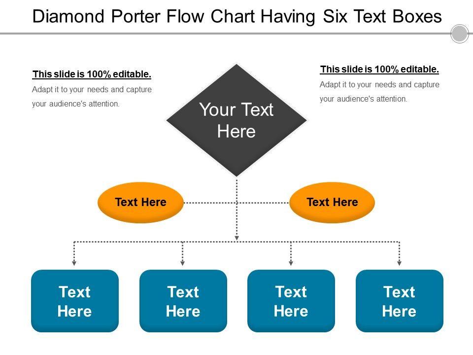 diamond_porter_flow_chart_having_six_text_boxes_Slide01
