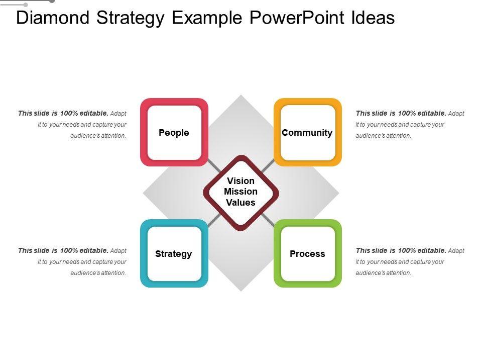 Diamond Strategy Example Powerpoint Ideas | Presentation