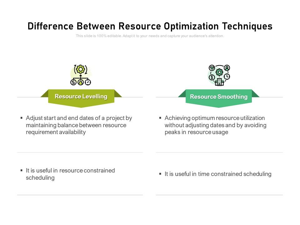 Difference Between Resource Optimization Techniques