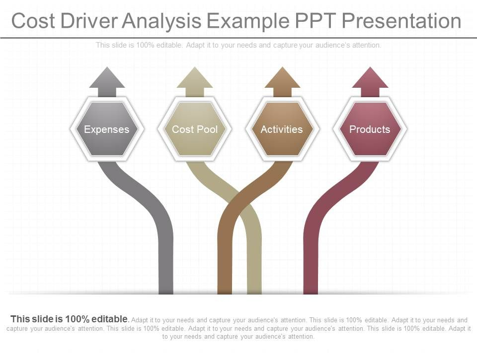 different_cost_driver_analysis_example_ppt_presentation_Slide01