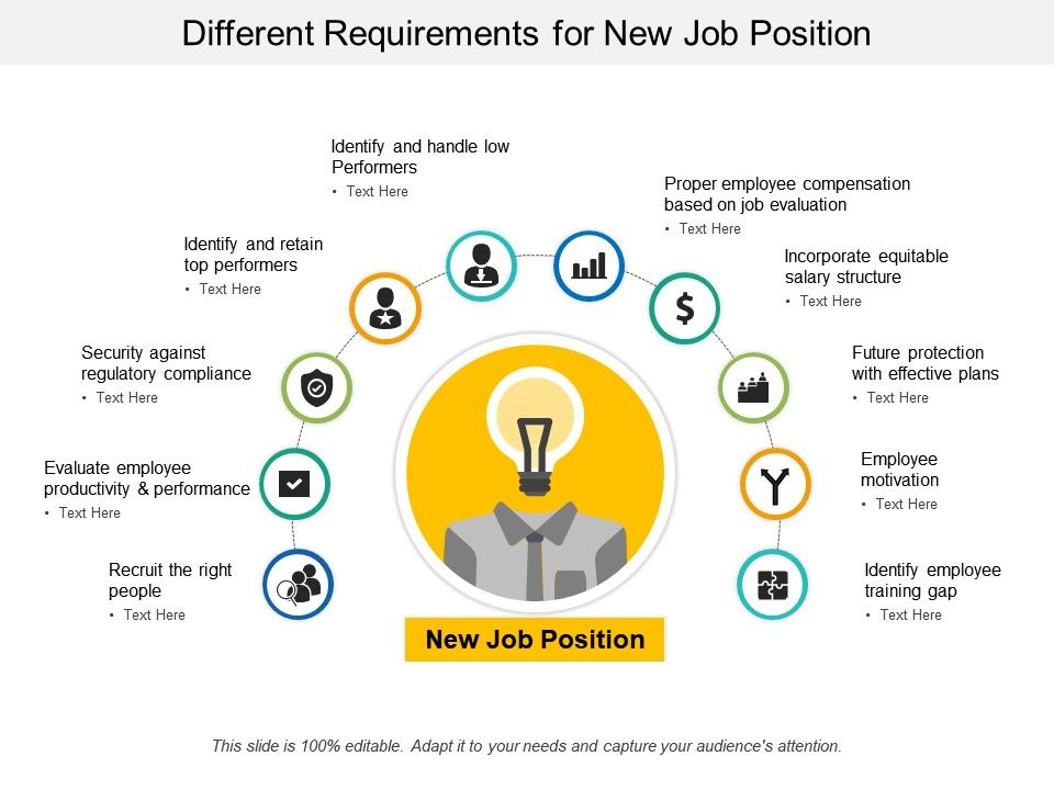 Different Requirements For New Job Position