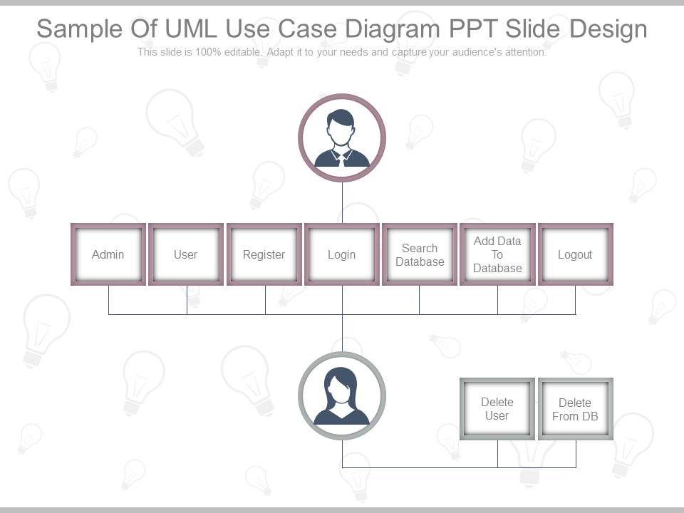 Different Sample Of Uml Use Case Diagram Ppt Slide Design ...