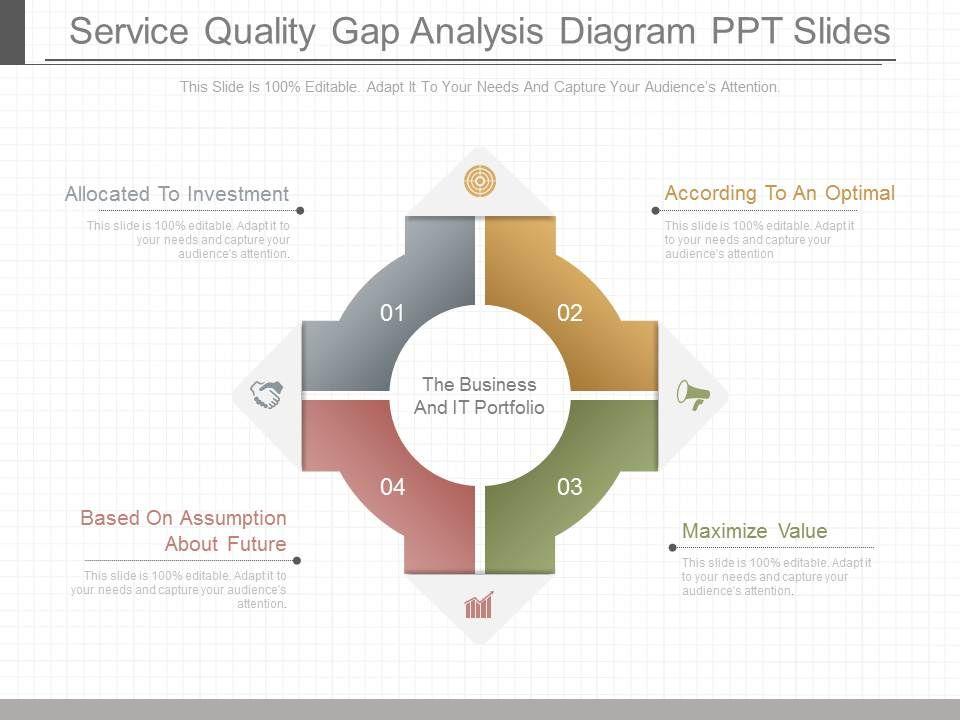 Different service quality gap analysis diagram ppt slides differentservicequalitygapanalysisdiagrampptslidesslide01 differentservicequalitygapanalysisdiagrampptslidesslide02 ccuart Image collections