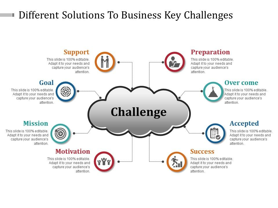 Different Solutions To Business Key Challenges Powerpoint ...