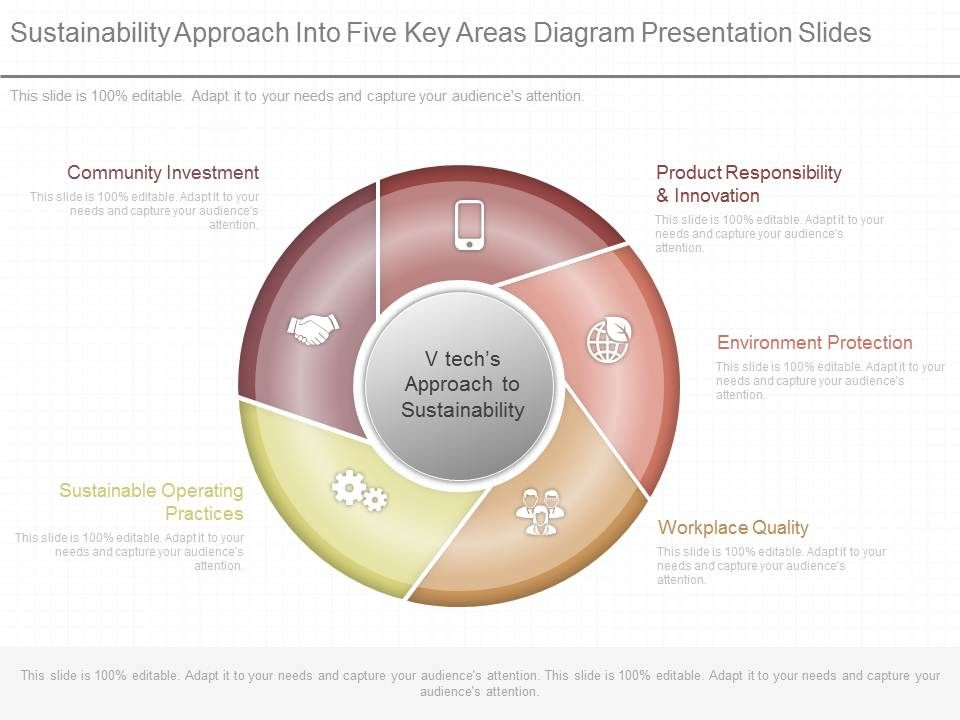 different_sustainability_approach_into_five_key_areas_diagram_presentation_slides_Slide01