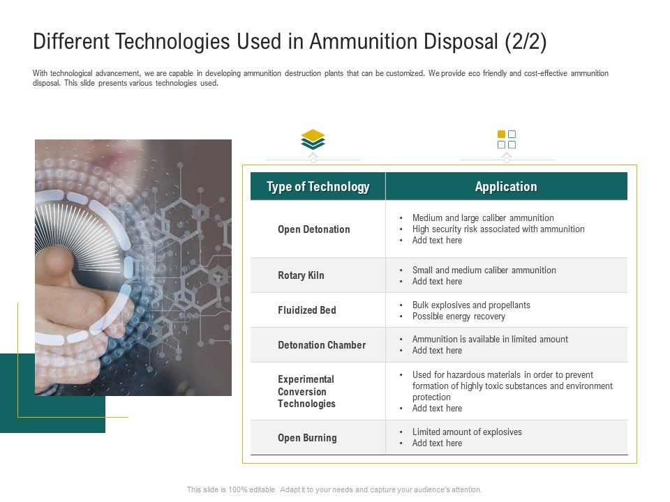 Different Technologies Used In Ammunition Disposal Application Ppt Styles Layout