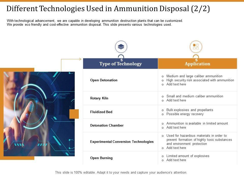 Different Technologies Used In Ammunition Disposal Detonation Ppt Slides