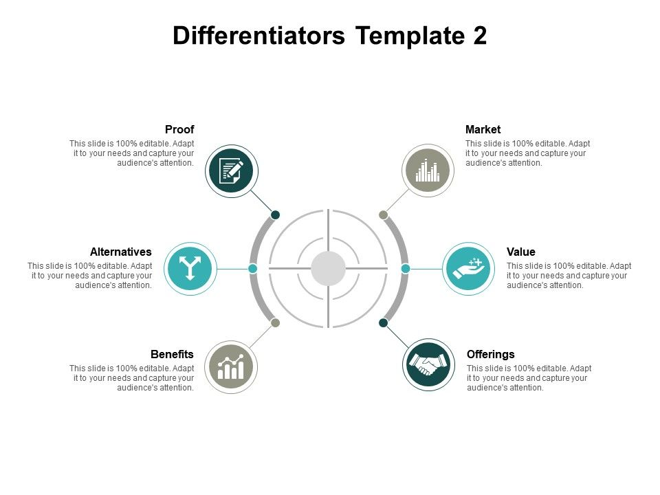 differentiators_benefits_ppt_powerpoint_presentation_pictures_graphics_template_Slide01