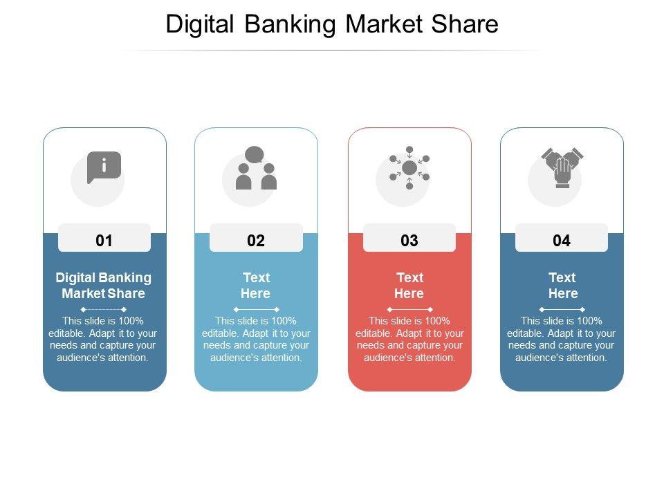 Digital Banking Market Share Ppt Powerpoint Presentation Infographic Skills Cpb