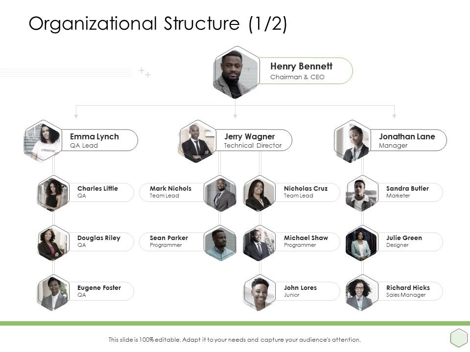 Digital Business Strategy Organizational Structure Image Ppt Powerpoint Elements