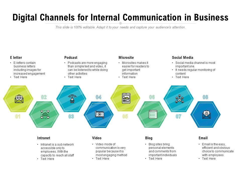 Digital Channels For Internal Communication In Business