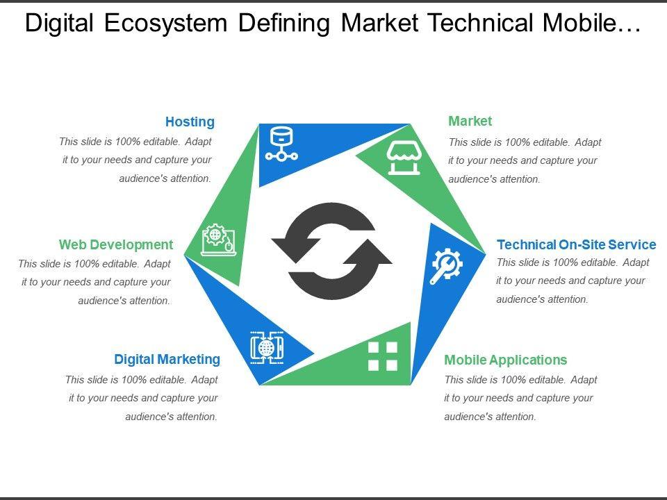 digital_ecosystem_defining_market_technical_mobile_application_web_development_Slide01