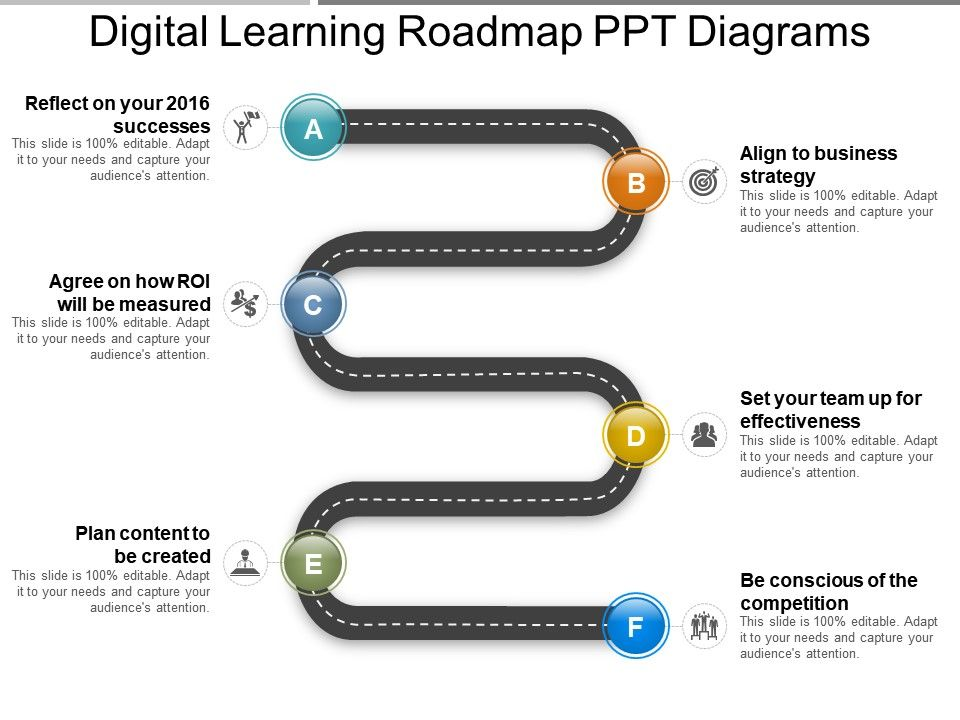Digital Learning Roadmap Ppt Diagrams | PowerPoint Slide