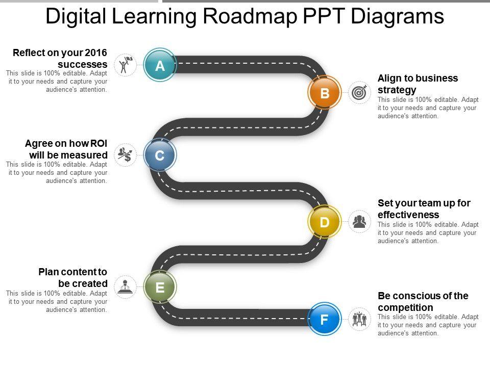 digital learning roadmap ppt diagrams powerpoint slide templates
