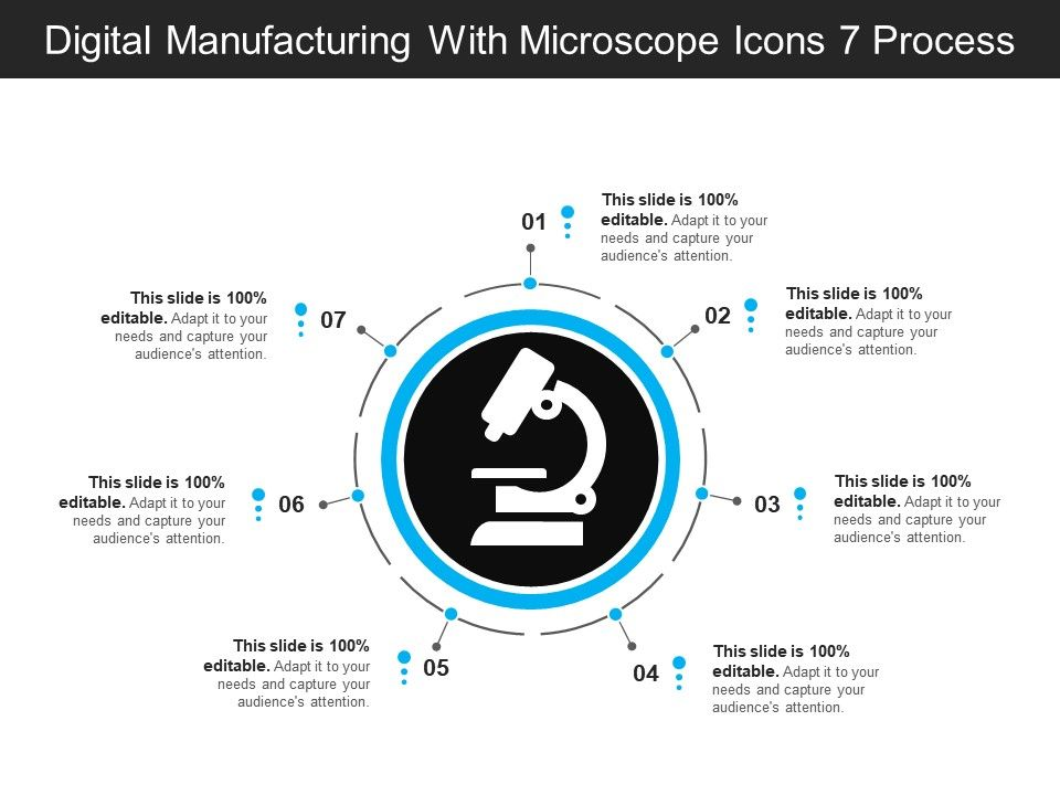 Digital manufacturing with microscope icons 7 process powerpoint digitalmanufacturingwithmicroscopeicons7processslide01 digitalmanufacturingwithmicroscopeicons7processslide02 ccuart