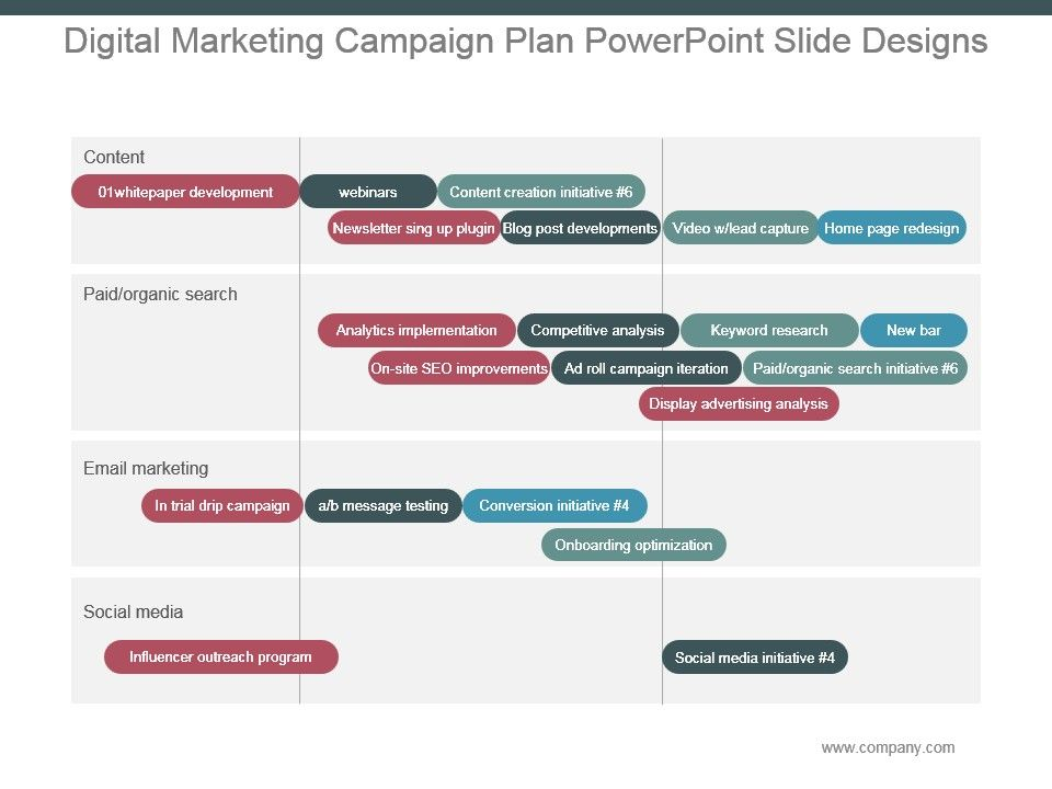digital marketing campaign planning template - 90794679 style essentials 2 compare 4 piece powerpoint