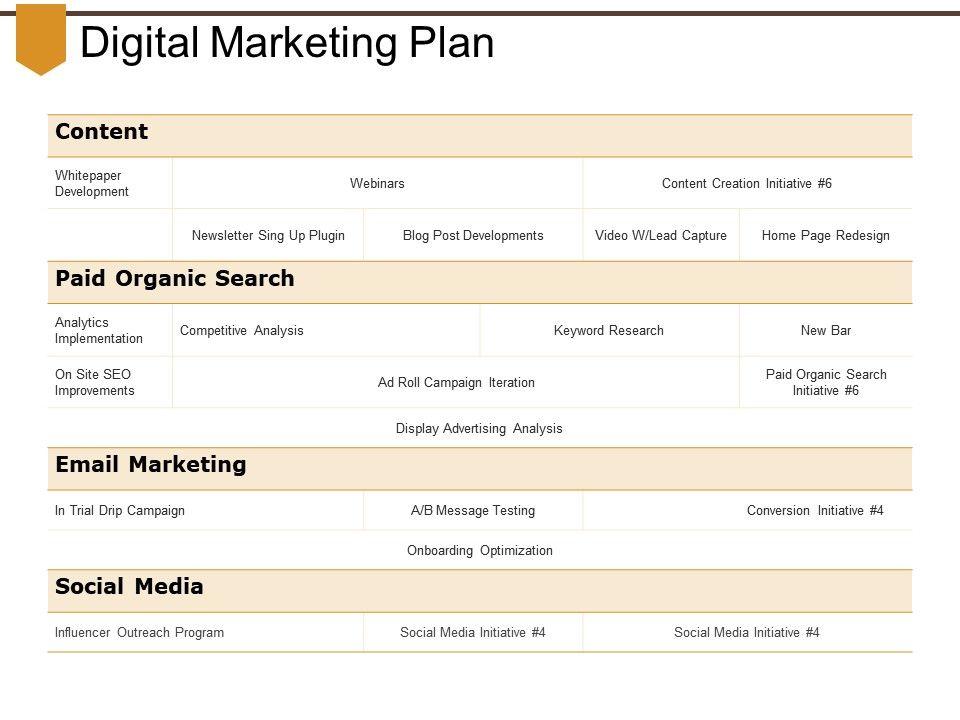 Digital Marketing Plan Powerpoint Shapes Slide01 Slide02 Slide03