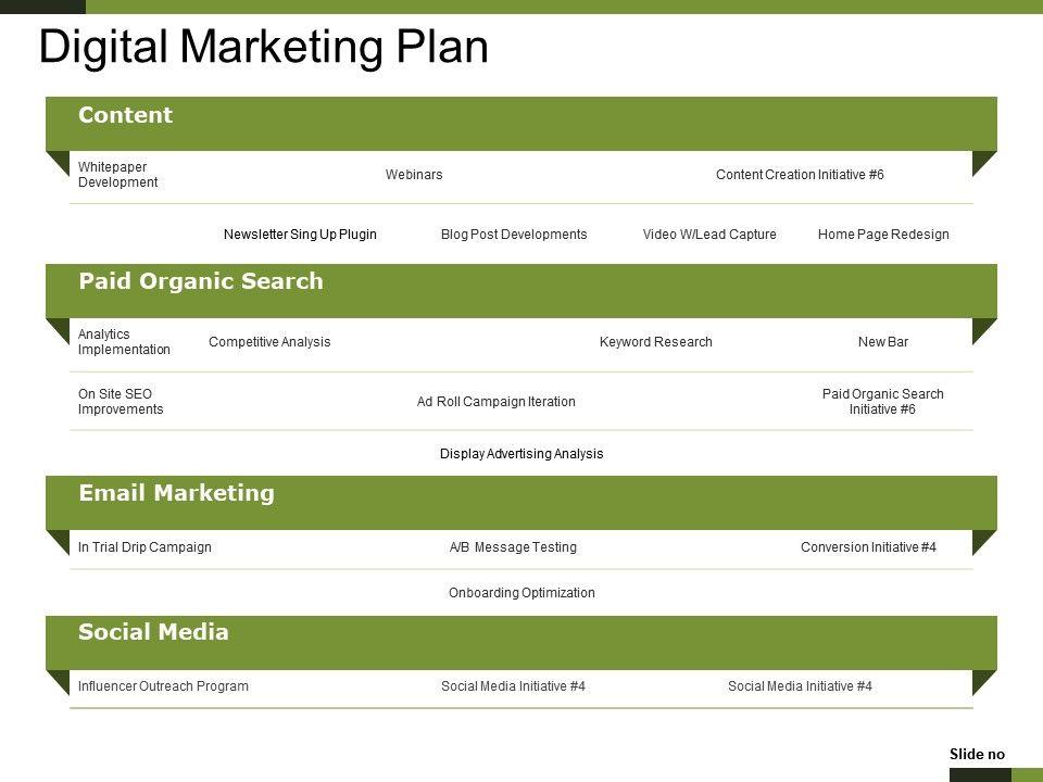 Digital Marketing Plan Powerpoint Slide Download Slide01 Slide02