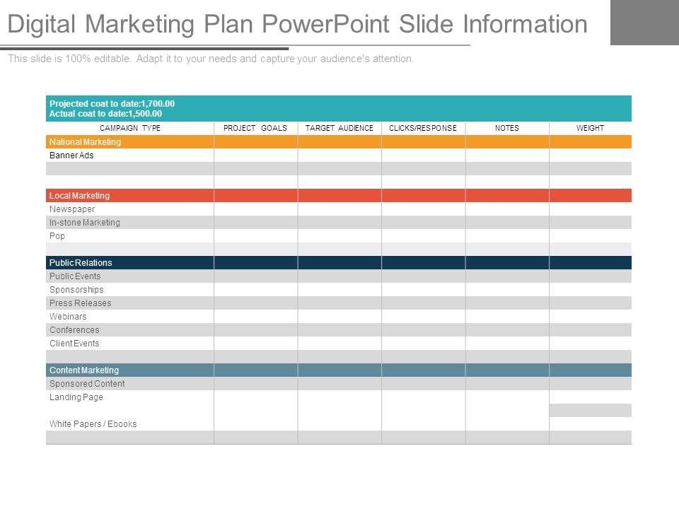 Digital Marketing Plan Powerpoint Slide Information