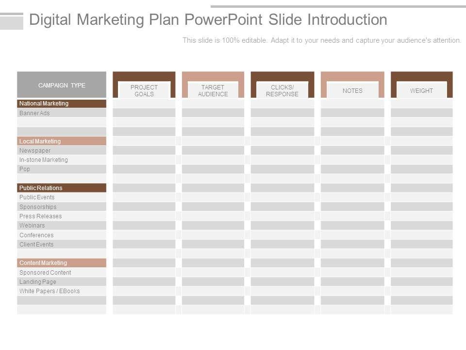 digital marketing plan powerpoint slide introduction powerpoint