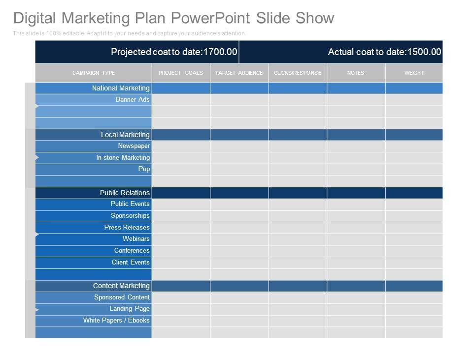 Digital Marketing Plan Powerpoint Slide Show Slide01 Slide02