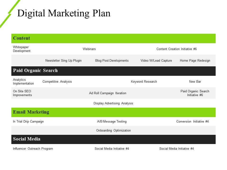 Digital Marketing Plan Powerpoint Slide Themes